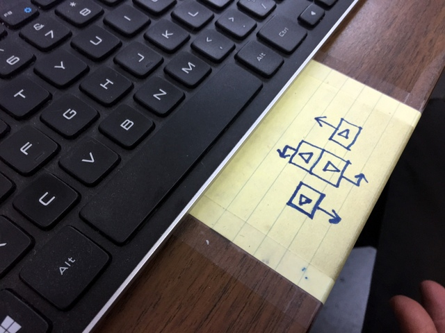 They used a little note card to help them remember which keyboard keys jogged the machine which way.